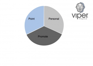 Viper Marketing Social Media Rule of Thirds