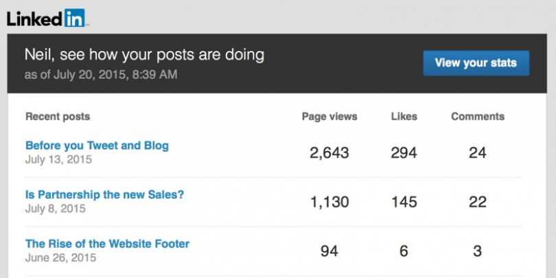 Boost Your Stats With These Tips : Linkedin Style