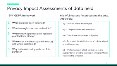 Data protection is changing we interview j cromack for Privacy impact assessment template